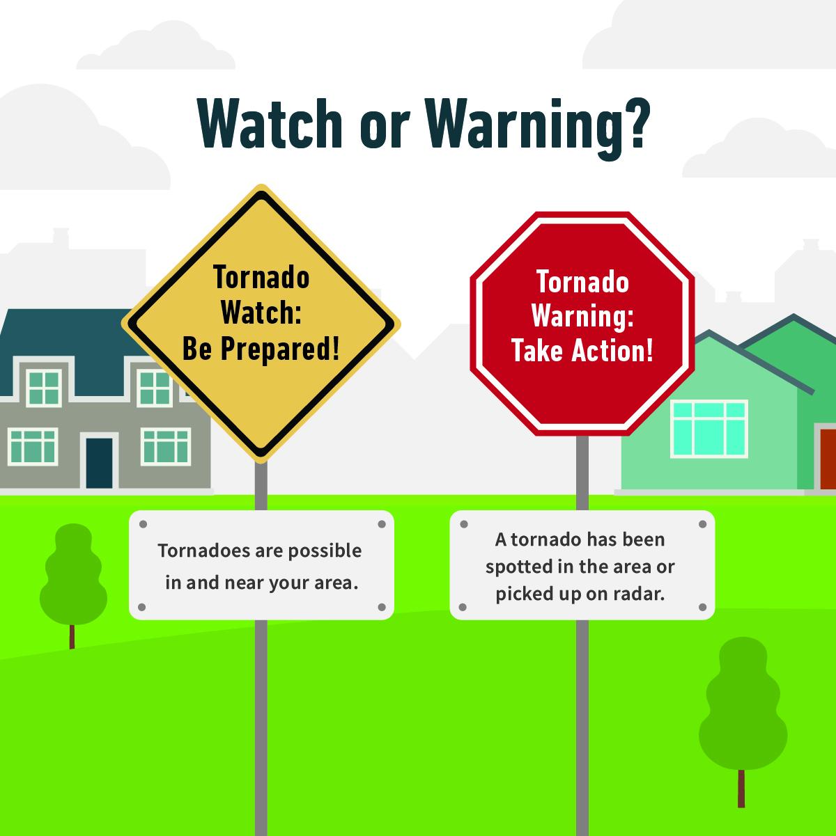 Meteorologists Watch vs. Warning