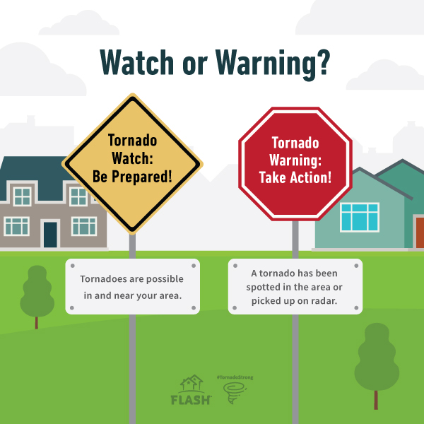 Watch or Warning?